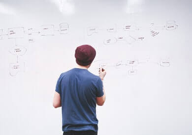 User Stories in Product Development
